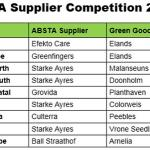 SANA Supplier Competition 2015 Results