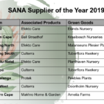 SANA Supplier of the Year 2019 Awards